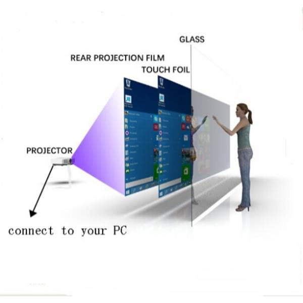 Interactive Touch Screen Projection Film - How to use