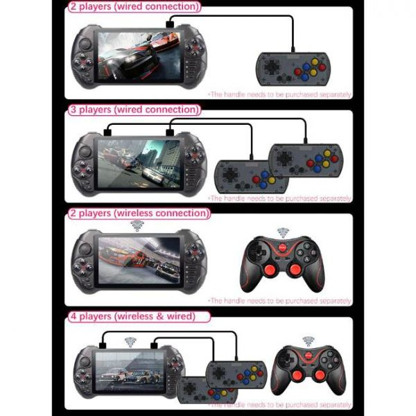 5.5 Inches Android Handheld Game Console with multiplayer game modes