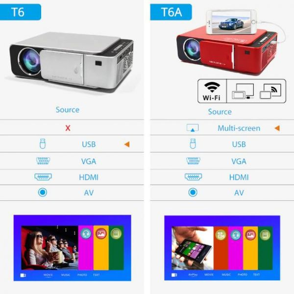 T6 LED projector with high brightness and 2 models