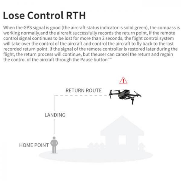 durable and stable drone with Sony HD Camera with return route