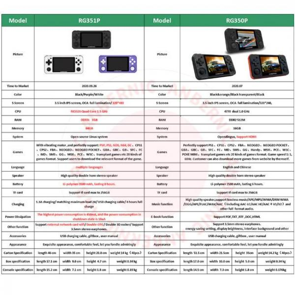 portable game console with PS1 and N64 games - specifications