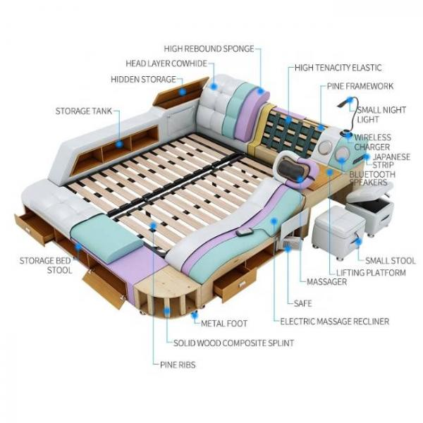 intelligent massage bed with multiple functions and features