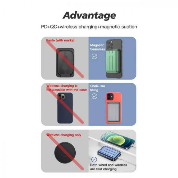 advantages of magnetic charger